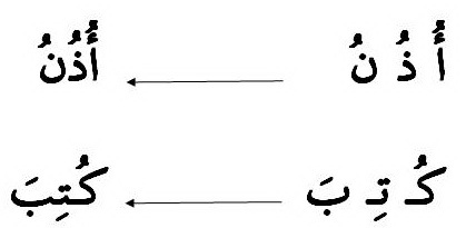 ==> آموزش روخوانی قرآن کریم+ فیلم آموزشی <==